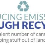 Reducing Emissions: Recycling Benefits in Perspective